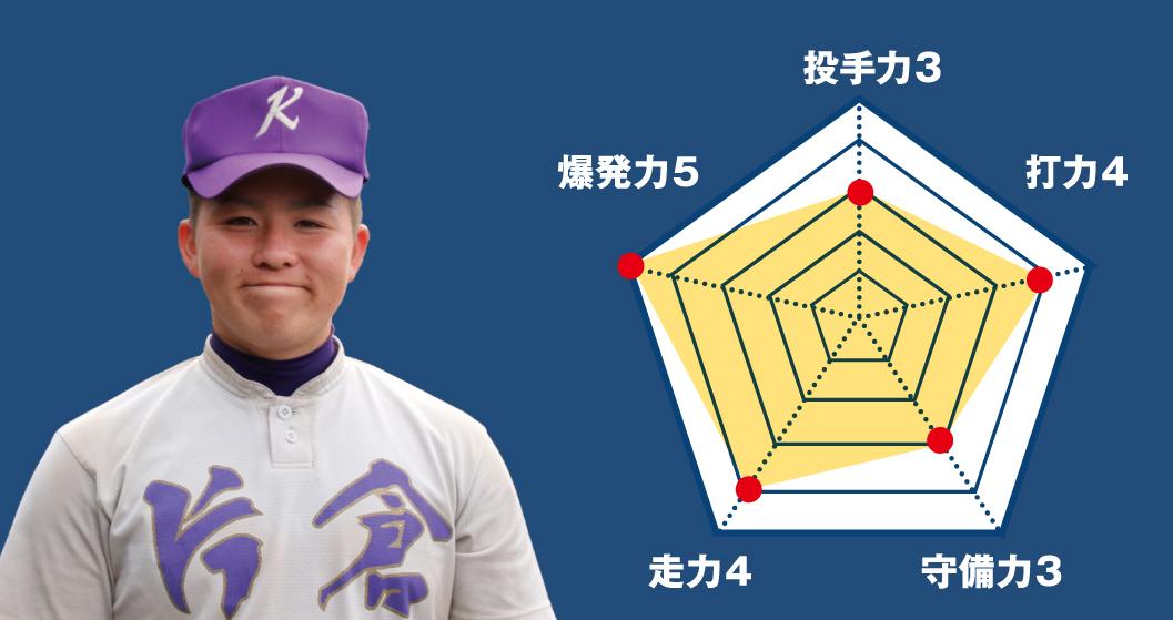 【片倉】『主将のチーム分析・矢口海莉 主将(3年=捕手)』コラム  #片倉