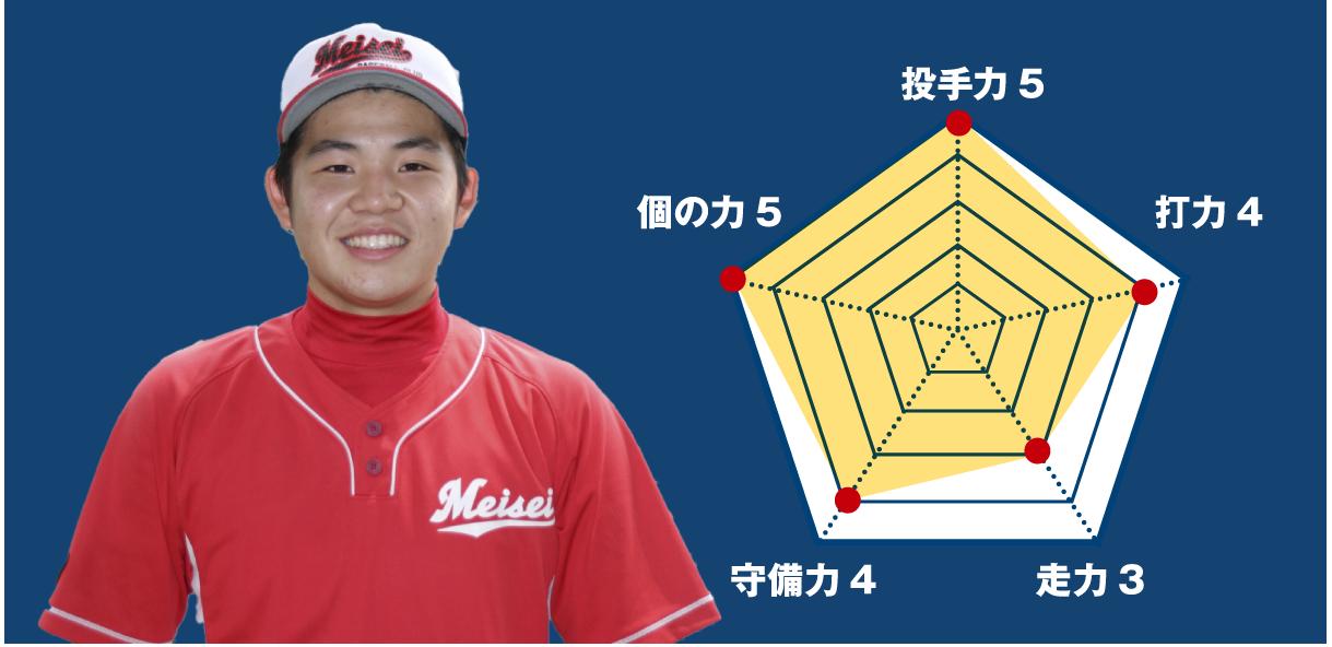 【明星】『主将のチーム分析・徳武卓真(3年=内野手)』コラム  #明星