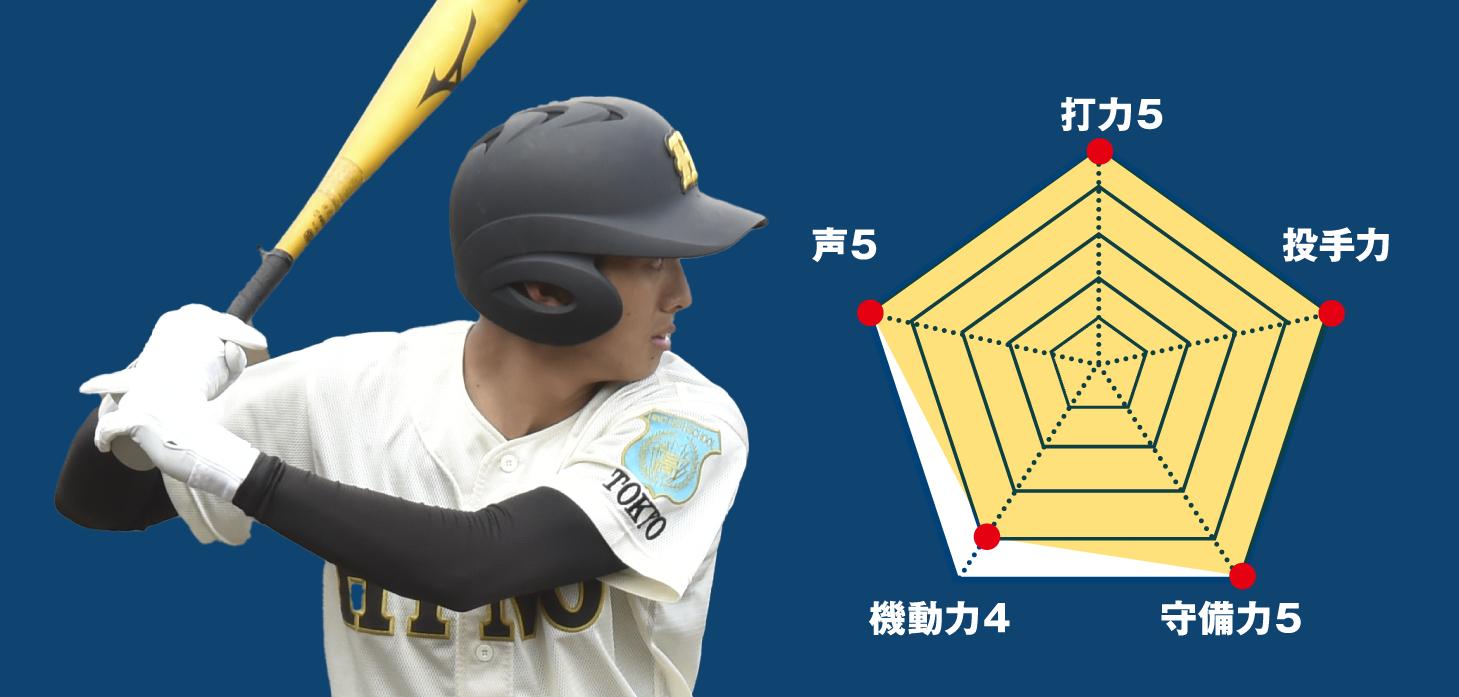 【日野】『主将のチーム分析・樋口恵斗(3年=遊撃手)』コラム  #日野