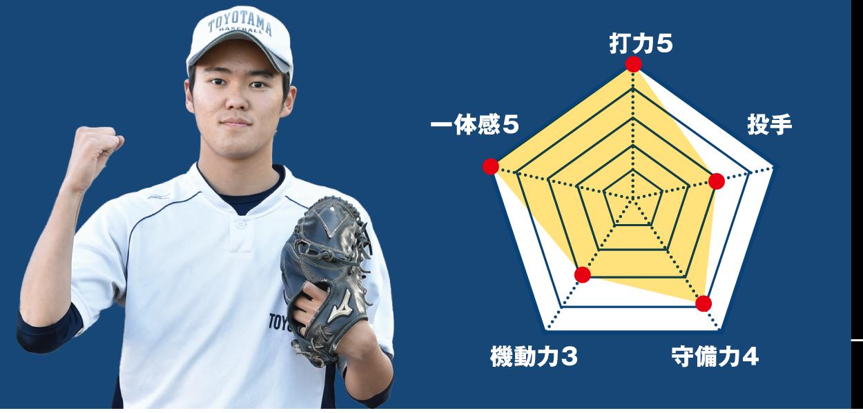 【豊多摩】『主将のチーム分析・黒澤健太(3年=投手)』コラム  #豊多摩
