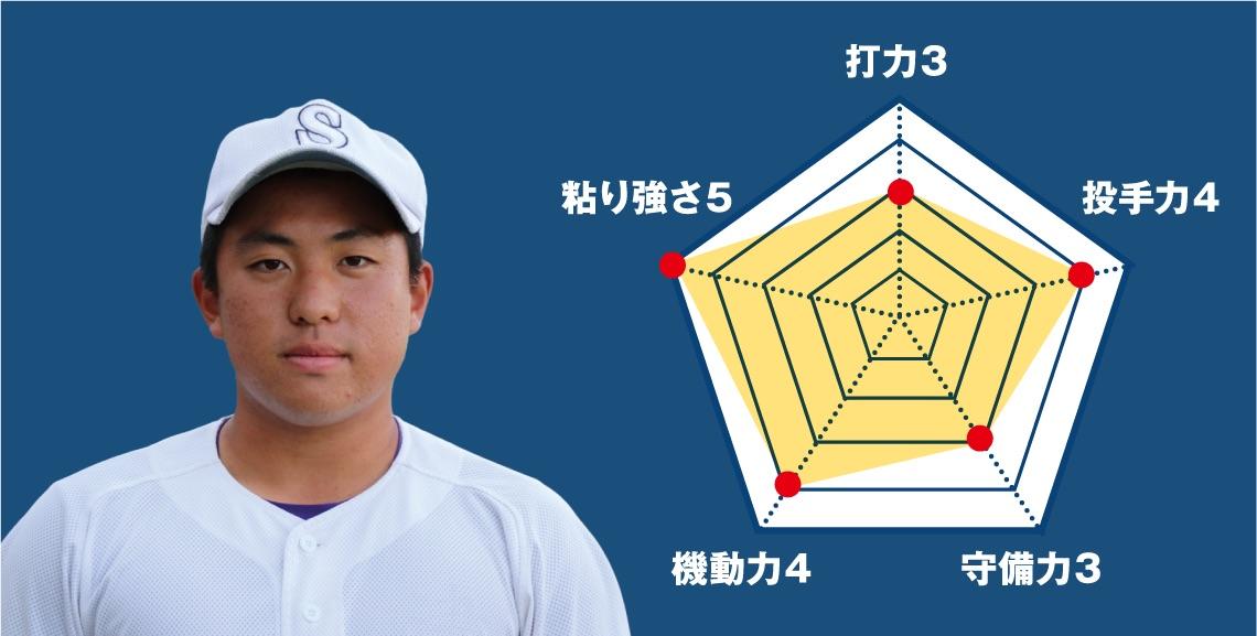 【昭和一学園】『主将のチーム分析・若井春介(3年=内野手)』コラム  #昭和一学園