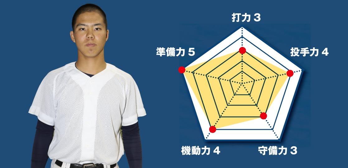 【静岡】『主将のチーム分析・金子裕人(3年=外野手)』コラム  #静岡