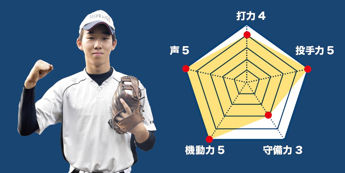 【茂木】『主将のチーム分析  小森彗輝 主将(3年=遊撃手)』 #コラム 主将のチーム分析 #茂木